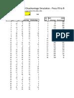Advantage and Disadvantage Simulation