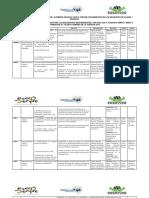 Cronograma Plan de Formacion Con Familias y Th 2019. Apoyos