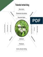 Telaraña Herbal Blog