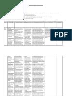 Planificación Trimestral Ciencias Naturales 4to2019