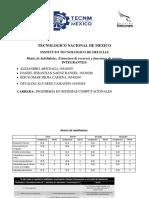 Matriz de Habilidades,Estructura de Recusros y Funciones de Puestos