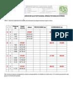 Formato Guía de Consignación de Detalles Por Poligonal Cerrada Por Ángulos Externos