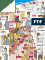 VOcabulario apresentar-se e sala de aula em frencês.pdf