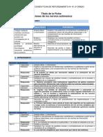 RP-CTA2-K15 - Manual de corrección Ficha N° 15.docx