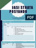 Evaluasi Strata Posyandu tentenan timur dll.pptx