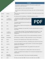 Substantivos em Inglês