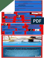 Infografia Tributacion i