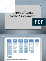Types of Large Scale Assessment