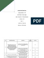 Kisi-kisi Penulisan Soal (Indra Natanael AAA 116 108)