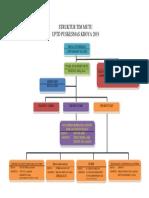Struktur Tim Mutu