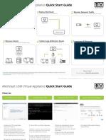 Usm Appliance Quick Start Guide