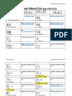 21 Kanji List