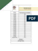 REGISTROS DE PLANIFICACIÓN DE LA PRODUCCIÓN.xlsx