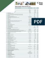 Cifras de Pais 2013