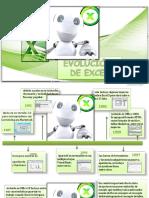 Evolución de Excel