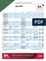 BIV Top 100 Real Estate Deals.pdf