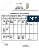 GAD Accomplishment Report