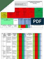 4. Task Specific Risk Assessment