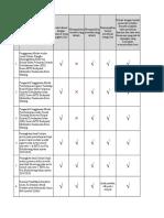 Cara Analisa Judul Proposal Yang Baik atau Layak.xlsx