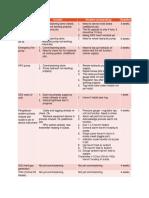3.punchlist item - update.docx