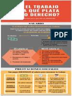 Infografía Salario, Ps, Sssi_compressed