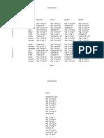 relação dos pontos de atendimento Rotativo.ods