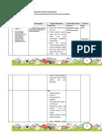 LK.3 Format desain pembelajaran.docx