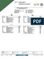 WAGC1Judges-PAG2019_GAR_C57B_GARW