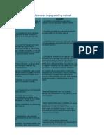 Diferencias impugnación y nulidad.docx