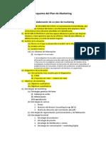 Esquema trabajo Plan de Marketing.docx