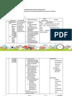 LK.3 Format Desain Pembelajaran Budi Windarto