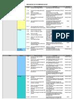 Indicadores de desempenho - A3P.xls