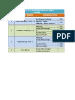 fesco syllabus.pdf
