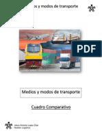 Evidencia 1 Act 6 Medios y Modos de Transporte