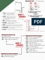 01_Mapas Mentais.pdf