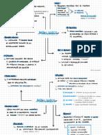 05_Mapas Mentais.pdf
