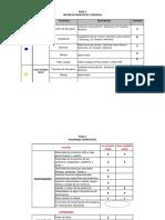 6. Panorama Competitivo.docx