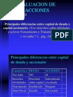 VALUACION_DE_ACCIONES_FINANZAS_II_2019.ppt