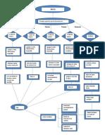 2 diagrama de flujo.docx