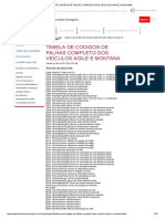 Tabela de Codigos de Falhas Agile e Montana