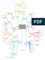 Mind Mapping for Writing Speeches