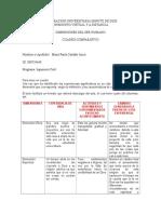 Cuadro comparativo - Ing.civil - 734648 (1).doc