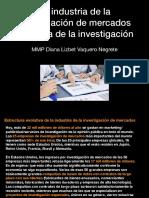 La industria de la investigación de mercados y la etica de la investigacion