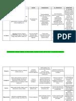 TOXICOLOGÍA(ARANA TORRES, CASTRO BARBA, GUINDE LIZANA, REYES DIAZ, VALDIVIEZO MARCELO) -2019.docx