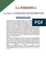 conductividad-de-los-elementos.docx
