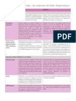 Cancer_pancreas_les_examens_du_bilan_diagnostique.pdf