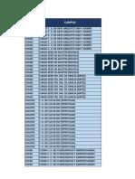 Puntajes mínimos CUs 2019B.xlsx