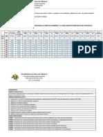 Contribucion de TDRs Convocados AL OG y OE-12.04.2017_000