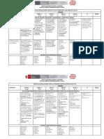 Rubrica de Matriz de Evaluación Para El Título Preescrito Del Ensayo de Tdc
