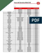 IndicadoresCobertura_CentrosPoblados_3G.pdf